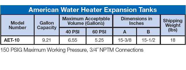 Potable Water Expansion Tanks | American Water Heaters