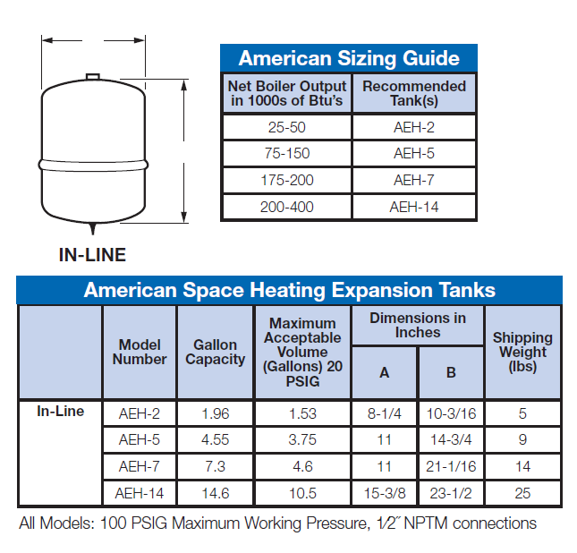 Hydronic water expansion tanks american water heaters hydronic water expansion tank sizing chart by american water heaters ccuart Images