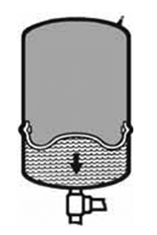 Delivery Cycle*