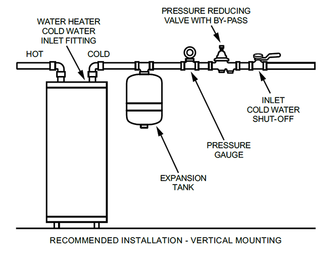 tw series potable water expansion tanks american water heaters rh americanwaterheater com pressure tank installation manual pressure tank switch wiring diagram